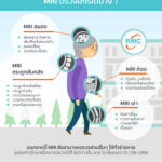 Infographic – MRI ตรวจอะไรได้บ้าง