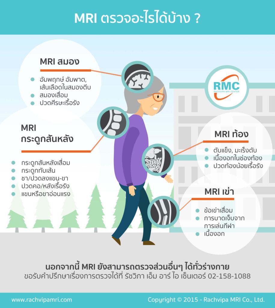 MRI ตรวจอะไรได้บ้าง
