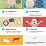 Infographic: 5 อาการหลงลืมแบบนี้ อาจไม่ใช่เพียงเรื่องของวัย