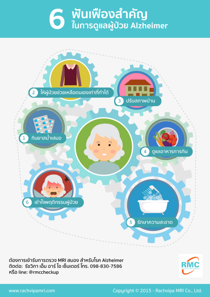 dementia-care-web